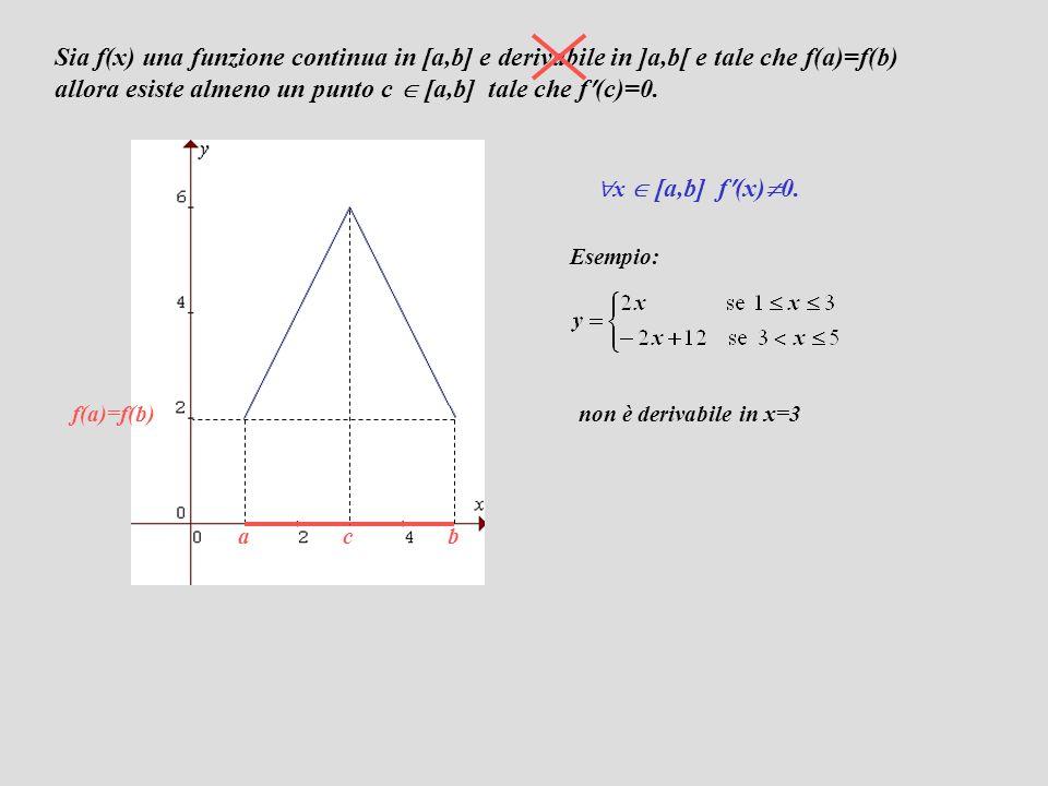 Sia f(x) una funzione continua in [a,b] e derivabile in ]a,b[ e tale che f(a)=f(b) allora esiste almeno un punto c  [a,b] tale che f(c)=0.